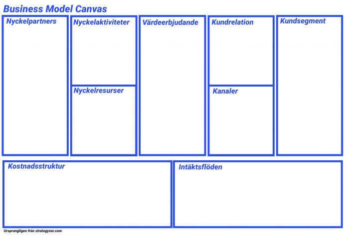 Strategyzer Business Model Canvas Viva Media